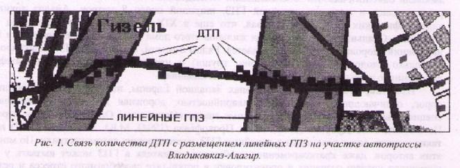 Связь количества ДТП с размещением линейных ГПЗ на участке автотрассы Владикавказ-Ллагир