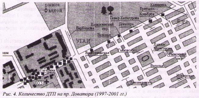 Количество ДТП на пр. Доватора (1997-2001 гг.)